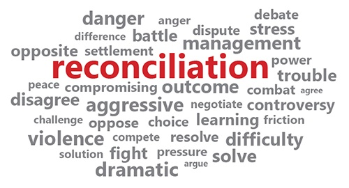 reconciliation_word_cloud